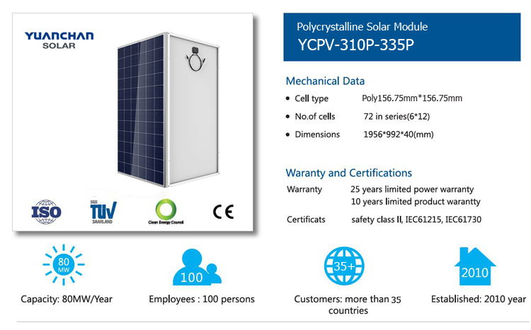 Best Price Poly 310W Solar Panel TUV CE ISO Certification solar panel