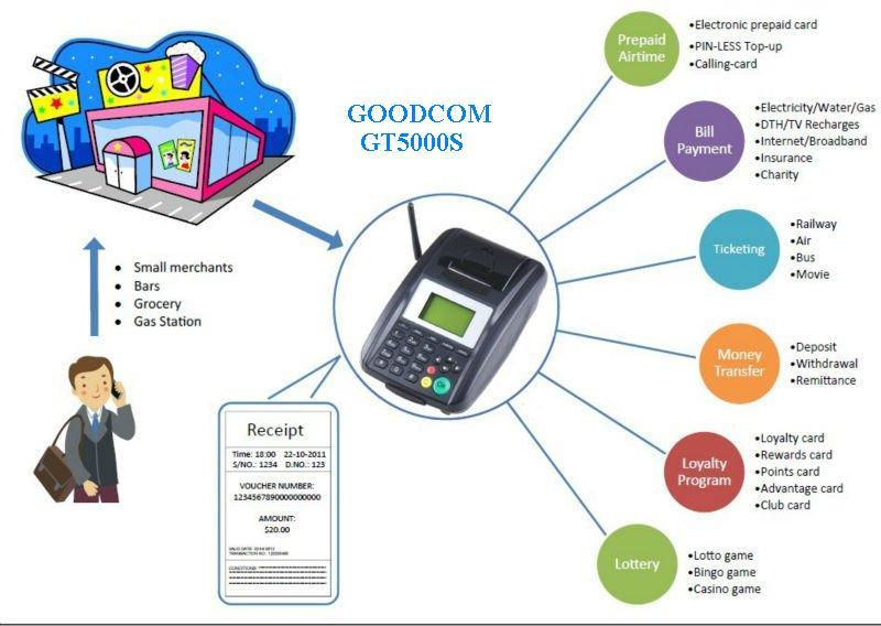 GT5000S POS Terminal Receipt Printer For Air time and Top up for Mobile Service software