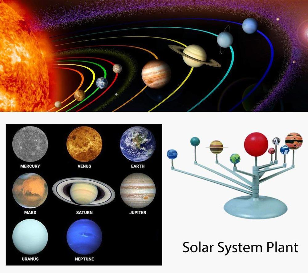 Hot DIY The Solar System Nine planets Planetarium Model Kit