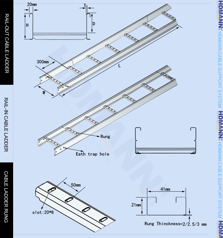Ladder Cable Tray Sizes Www Pixshark Com Images