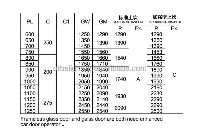 Selcom/elevator/lift Cabin Door Operator /dc Drive/elevator Door ...