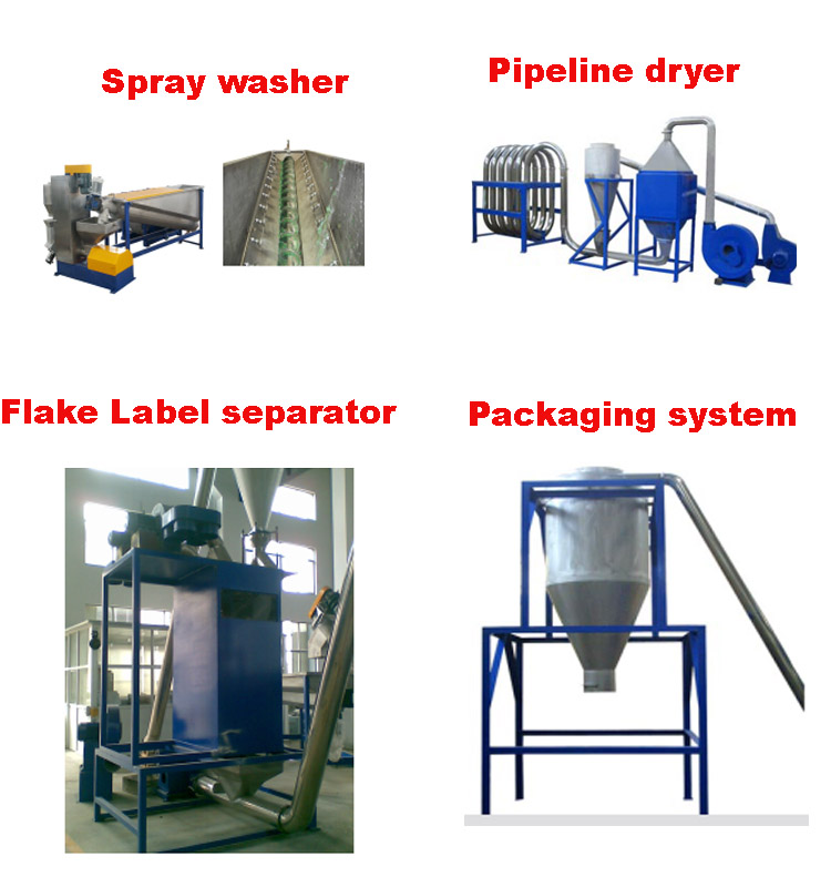PET fles recycling machine/plastic wasmachine/plastic recycling plant