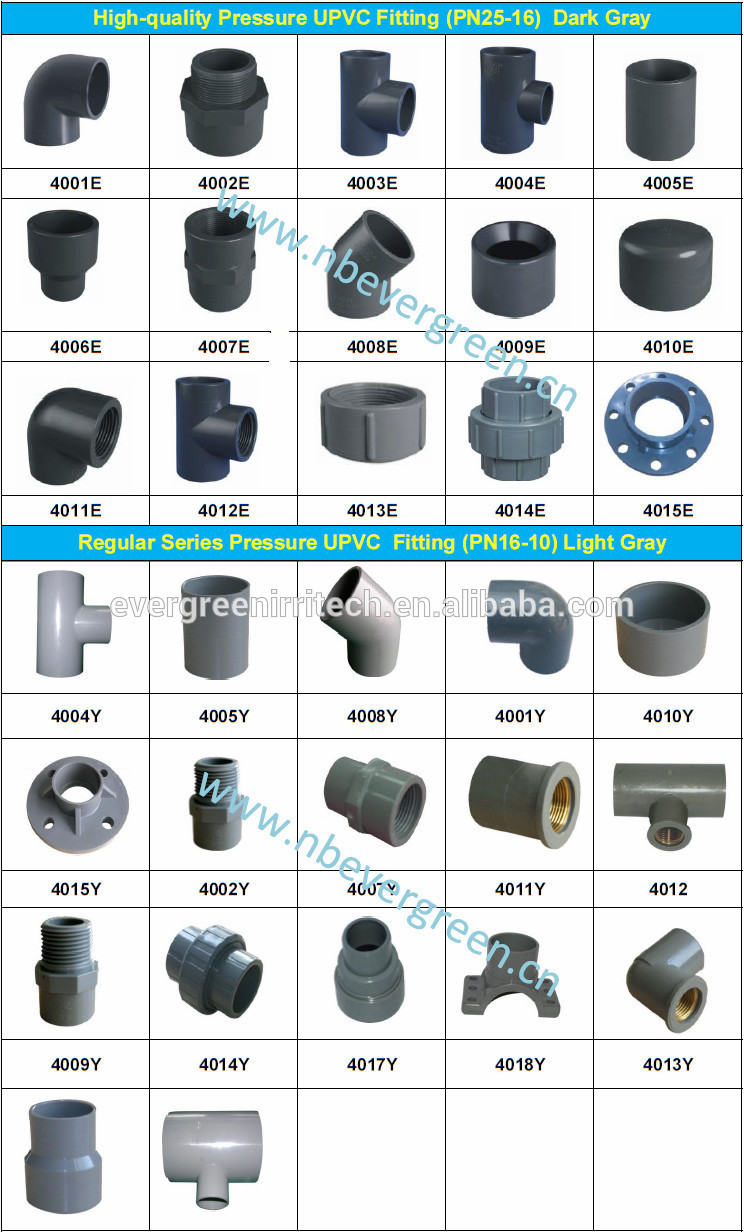 Pvc pipe fittings names straight male thread coupling