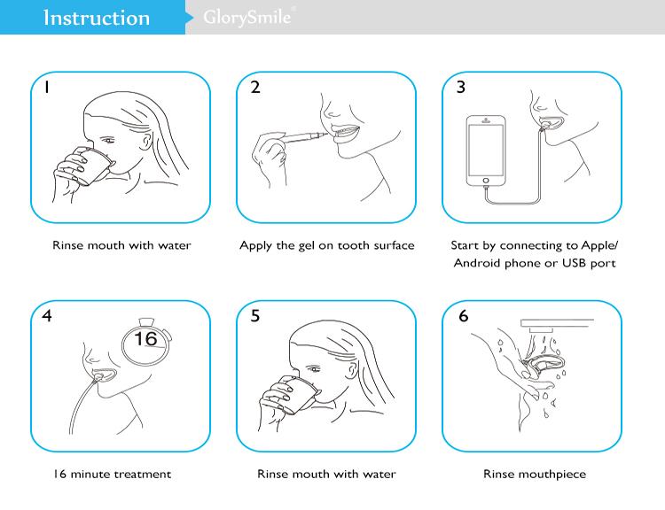 Nhà chuyên nghiệp Sử Dụng Laser Răng Bộ Dụng Cụ Làm Trắng Zoom Làm Trắng Kit Nhãn Hiệu Riêng