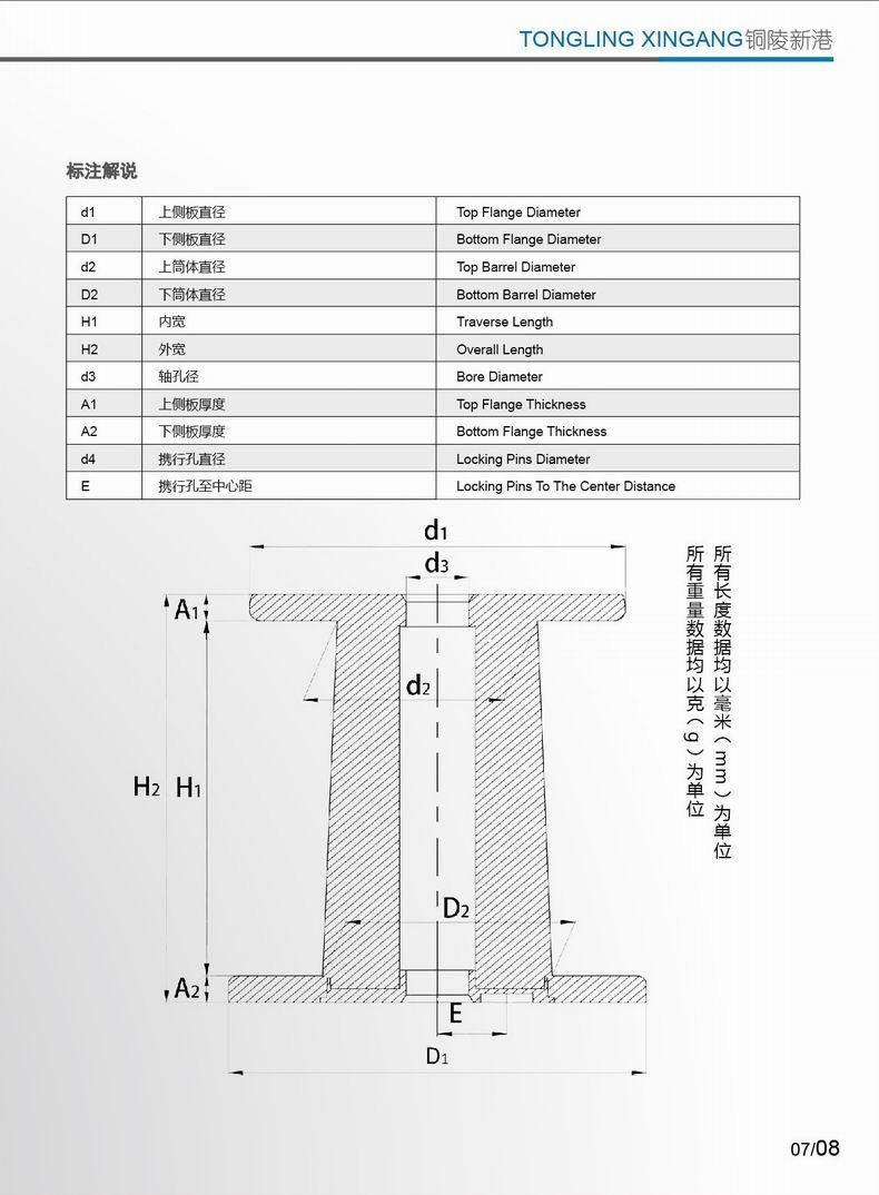For Light Stainless Steel Wire Plastic Bobbin Buy Spinning Diagram