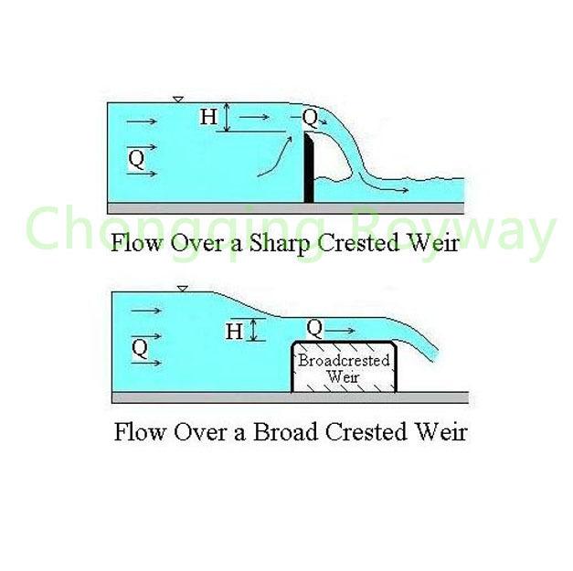 magnetische durchflussmesser drahtlose bertragung. Black Bedroom Furniture Sets. Home Design Ideas
