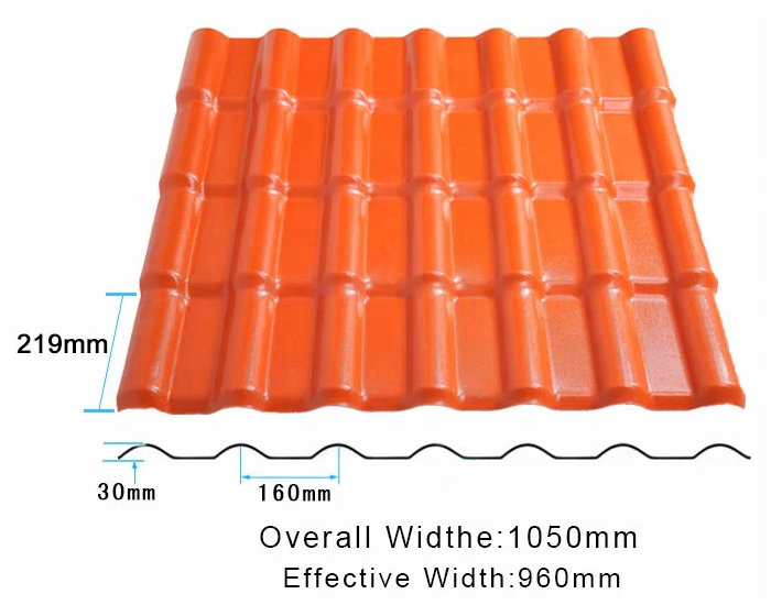 f4a9366343 Types Of Roof Covering Plastic Materials Synthetic Resin Tile Sheet ...