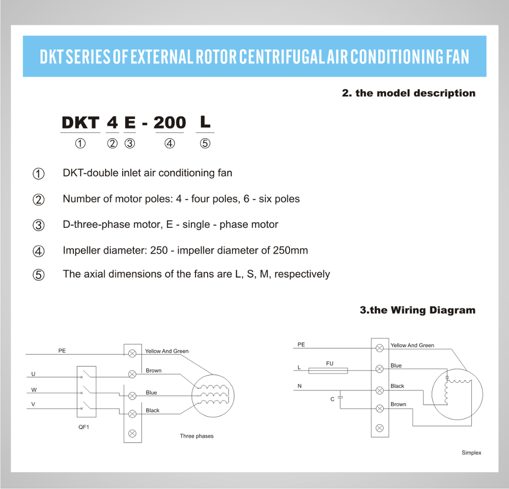Centrifuge Air Blower Fan Ac Centrifugal Wiring Diagram Structure The New Outer Rotor Fans Impeller Is Mounted Directly On A Rotating Rotors Excircle Rotates Together With External