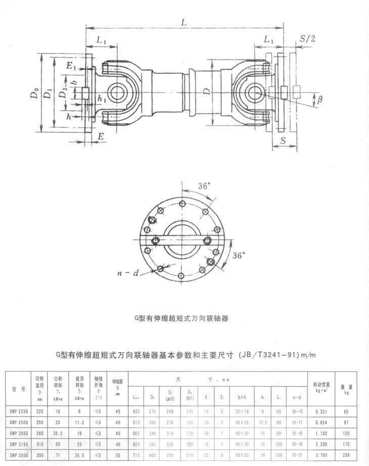Standard Telescopic Ball Bearing Cardan Shaft Coupling
