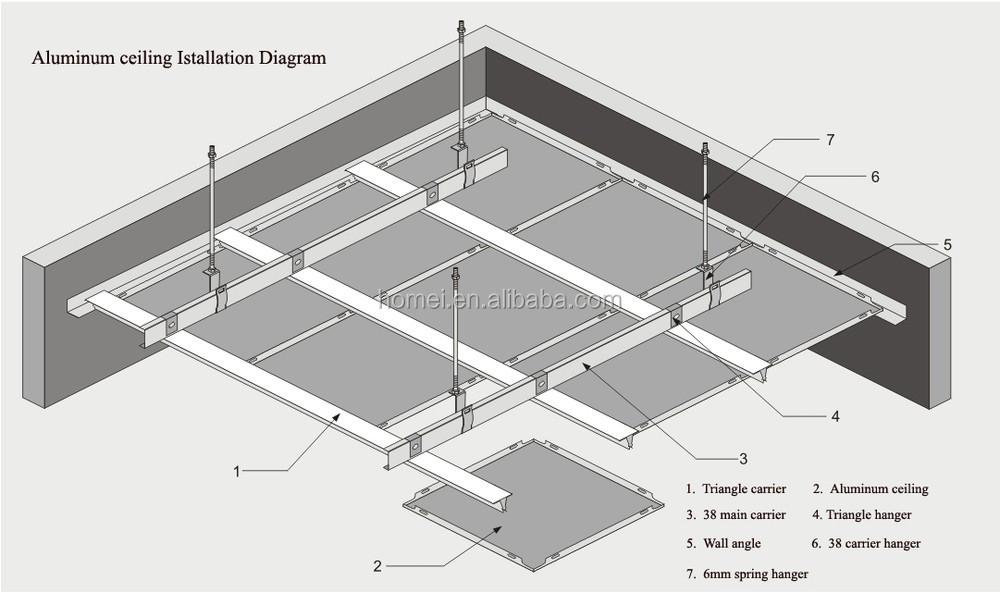 Generous 2 Inch Ceramic Tile Small 2X4 Subway Tile Backsplash Regular 4X4 Floor Tile 600X600 Polished Porcelain Floor Tiles Youthful Acoustic Ceiling Tiles Suppliers GrayAcustic Ceiling Tiles China Hot Sale Perforated Aluminium Ceiling Tiles 600*600 ..