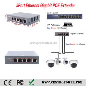 ip cctv camera installation guide pdf