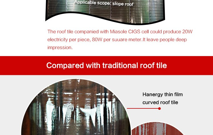 Hanergy Thin Film Solar Curved Roof Tile
