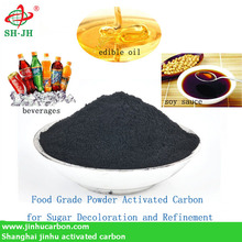 Food Grade Powder Activated Carbon for Sugar Decoloration and Refinement