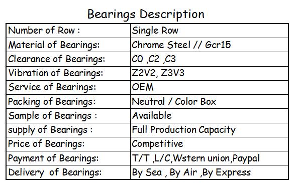 bearing description .png