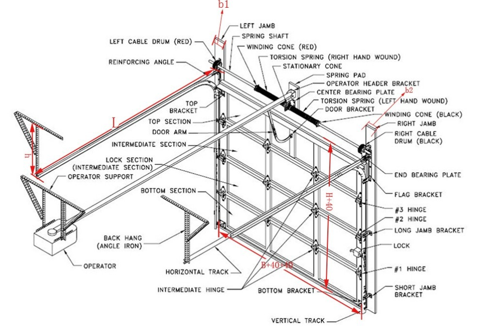 garage door with remote wiring diagram with Industrial Door Opener Wiring Diagram on 2007 Toyota Sienna Liftgate Wiring Diagram in addition Page 5 further Auto Security System Wiring Diagram also Chambchaindrivepicturepage2 besides Sears Garage Door Opener Wiring Diagram.