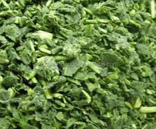 Spinach Frozen, Chopped or Leaf
