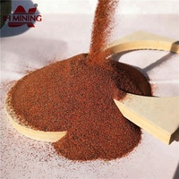 Good prices 80 mesh sand garnet for water jet cutting