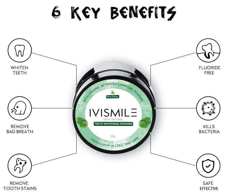 FDA en CE Goedgekeurd Private Label Mint Smaak Houtskool Whitening Tanden Poeder Actieve Kool Poeder