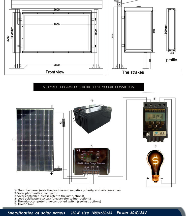 Business Card Display Stand Scroll Billboard System Bus Stop ...