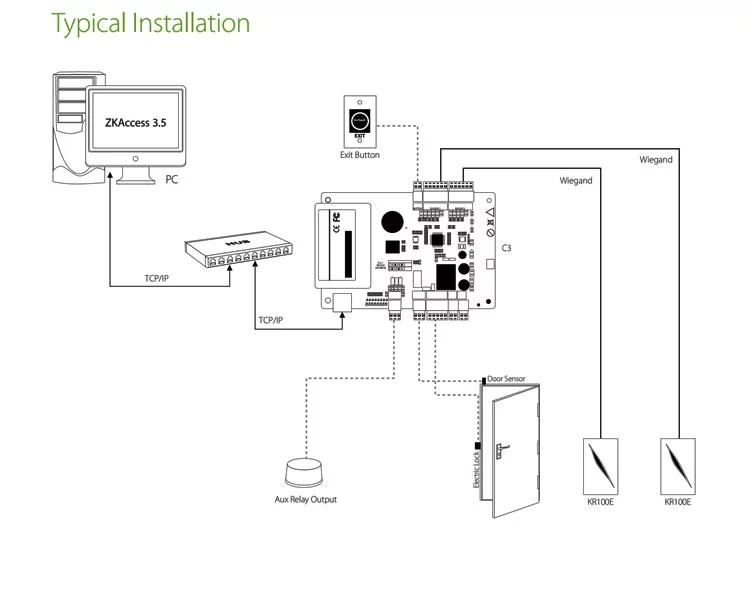 ZK C3 serie 1/2/4 tür netzwerk system wiegand access control pcb board panel