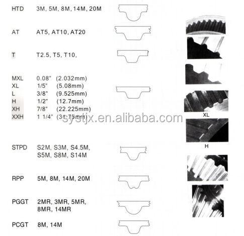 Martin timing pulley catalog