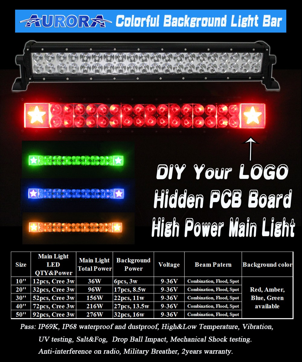 Aurora New Products Uv 20 Inch Back-lighting Offroad Led Light ...