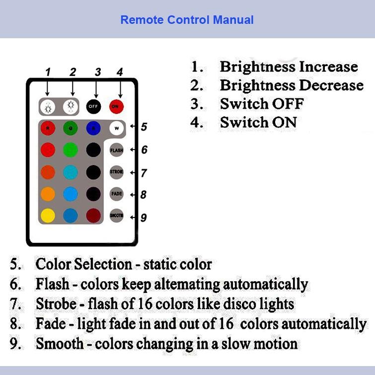 remote control manual.jpg