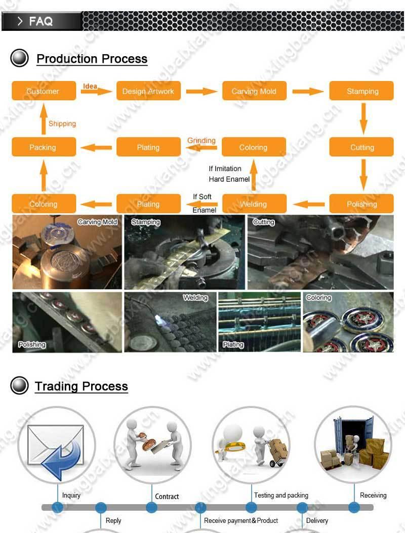 Factory Direct Metal Plate Badge,Custom Metal Lapel Pin Supplies - Buy  Lapel Pin Supplies,Metal Plate Badge,Custom Metal Lapel Pin Product on
