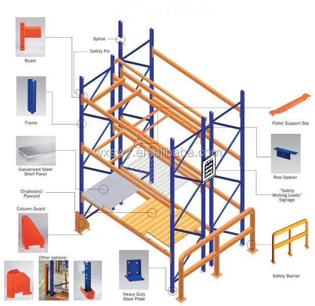 Professional Commercial Steel Rack Hs Code Manufacturer