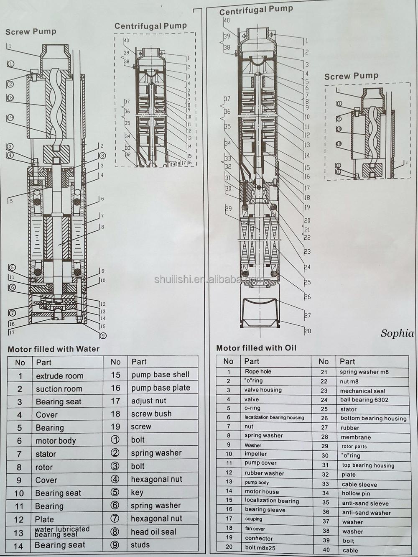 0 75hp 1hp 2hp 3hp 4hp 5 5hp Submersible Water Pump Deep