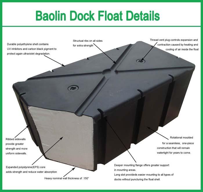 Foam Filled Plastic Floating Pontoon Dock For Marina
