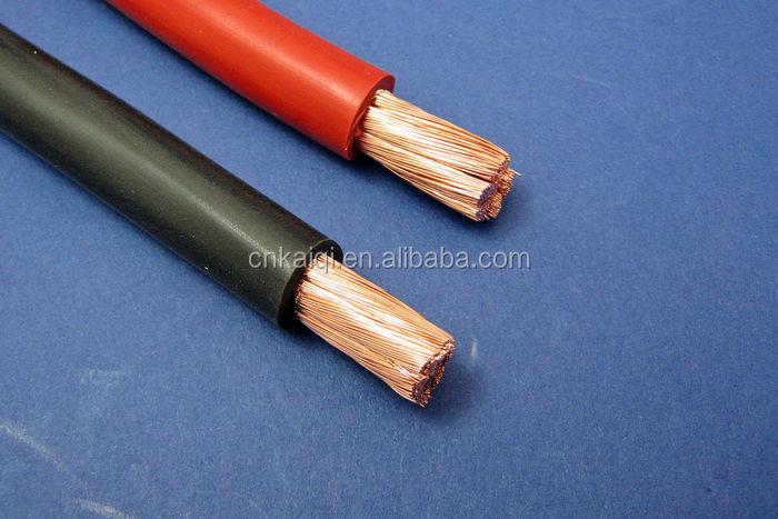 China cu wire wholesale 🇨🇳 - Alibaba