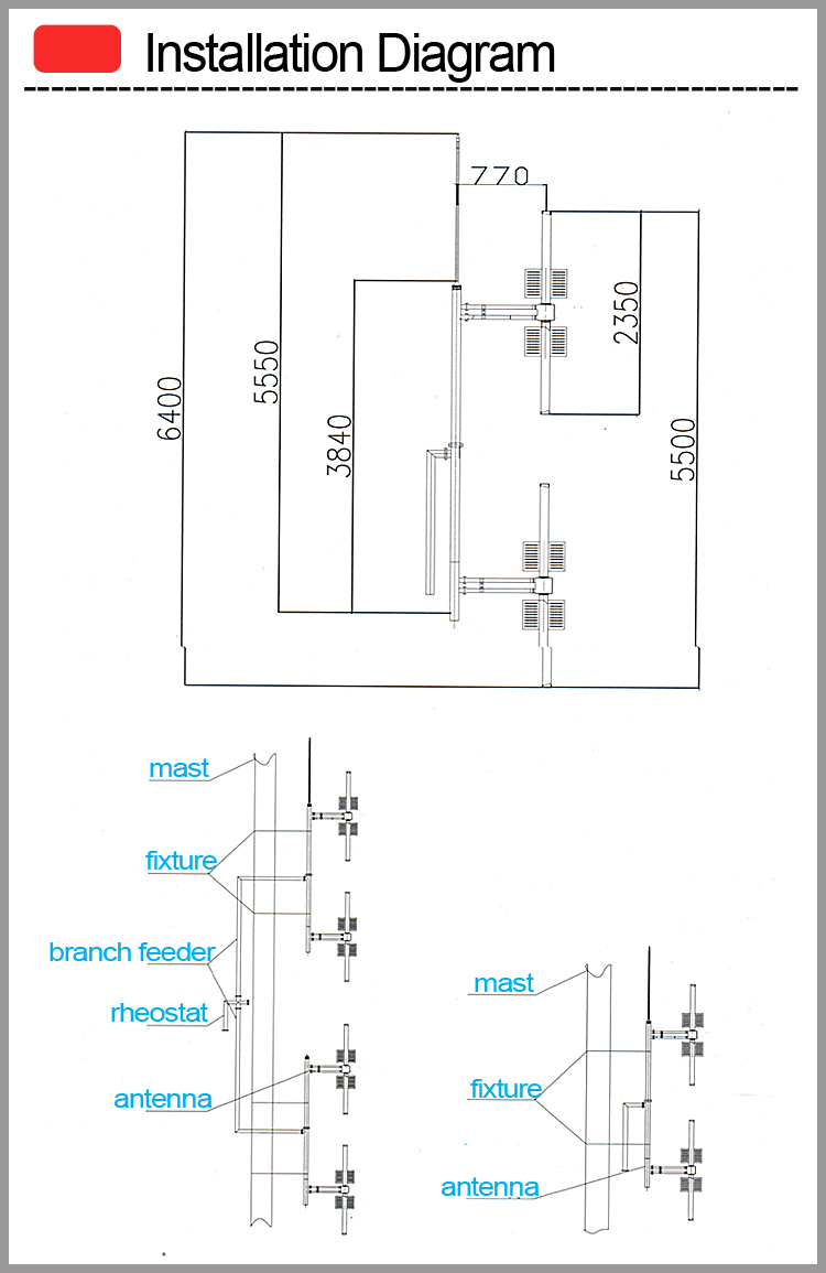 Material of dipole:#304 stainless steel ...