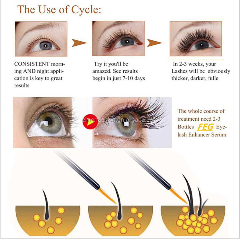 Chinese Makeup Tool Best Lash Lift Perming 7 Days Eyelash Growth