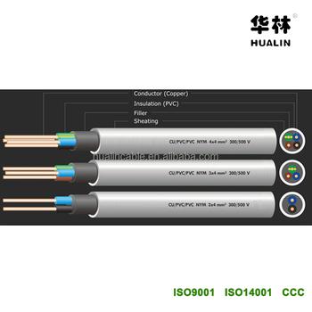 hualin 2 core 3 core 4 core 4mm flexible kabel nym nym j. Black Bedroom Furniture Sets. Home Design Ideas