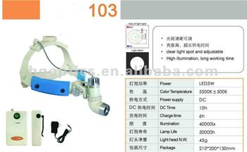 medical magnifier/medical magnifying glass/medical magnifier headlight loupes