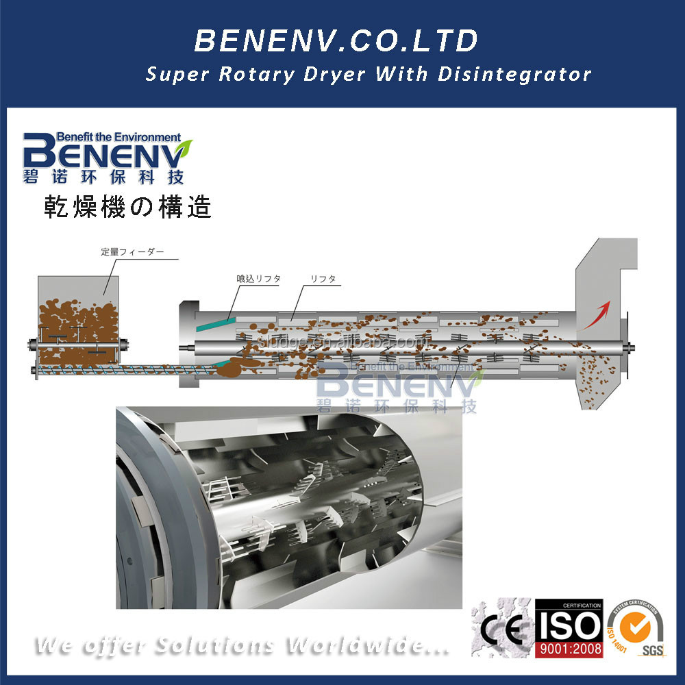Advanced Industrial Drying Equipment For Returned Sludge
