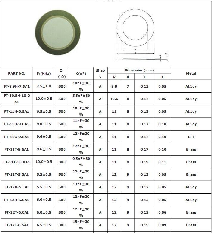 Piezoelectric Sensor Piezo Ceramic - Buy Piezoelectric Sensor Piezo  Ceramic,Rectangular Piezo Ceramic,400lm Candle E14 Ceramic Product on  Alibaba com