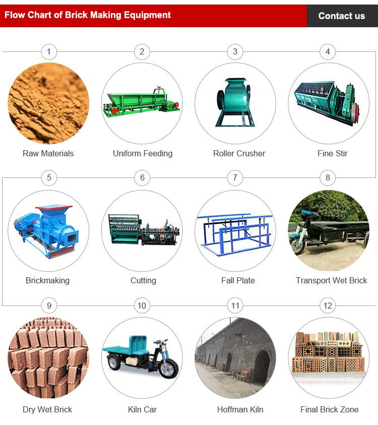 Yuan Hang YZJL40 non vacuum smart clay brick making machine