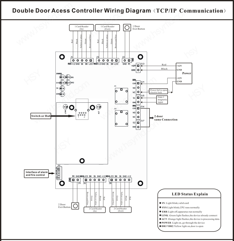 HTB1qurTJpXXXXXhXXXXq6xXFXXX3 hsy 02b wiegand interface two door access control board buy two wiegand card reader wiring diagram at panicattacktreatment.co