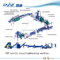 waste Plastic PET bottle flakes washing line supplier / hot washed pet bottle scrap recycling machine