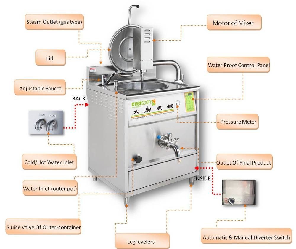 Gas Soup Kettle with Mixer/Deep Indirect Heating Boiling Pan, View ...