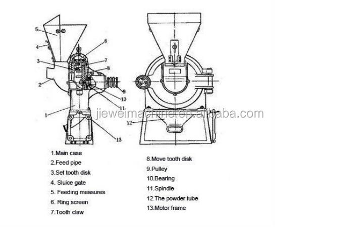 9fq series feed grinder  grain crusher machine  small corn
