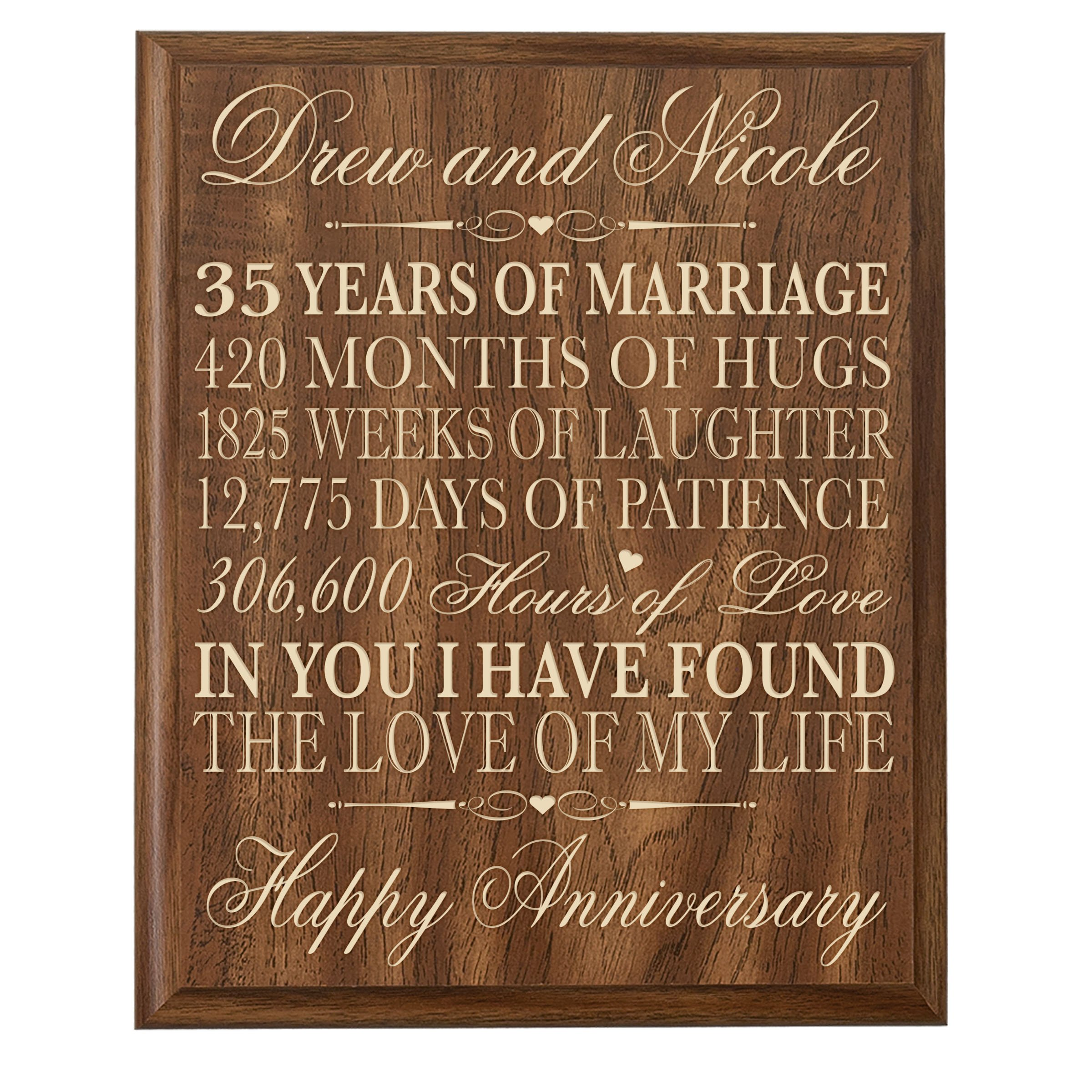 Personalized 35th Wedding Anniversary Gift For Custom Made Gifts Her