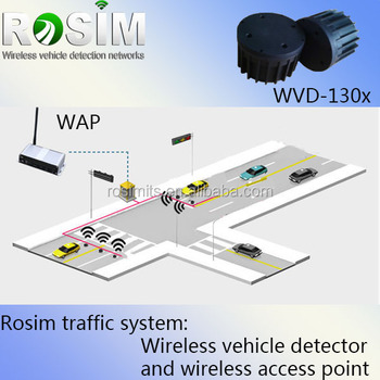 Smart Wireless In Ground Vehicle Detection Sensor For Traffic ...