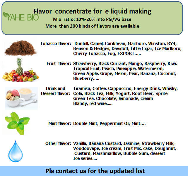 15 years expert flavor e concentrates manufacturer mango flavour concentrates for mixing vape liquid