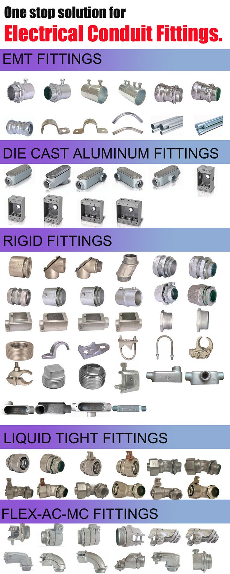 Steel Couplers With Witness Holes : Condulet body buy conduit boddy fittings