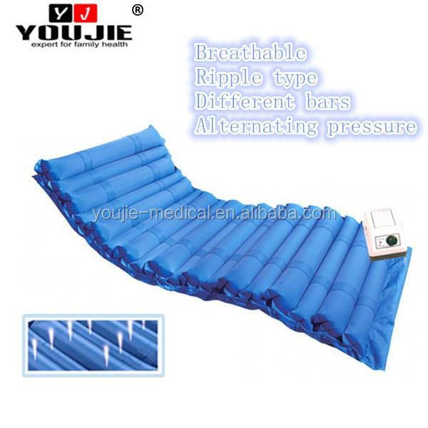 anti decubitus water mattress anti decubitus water mattress suppliers and at alibabacom
