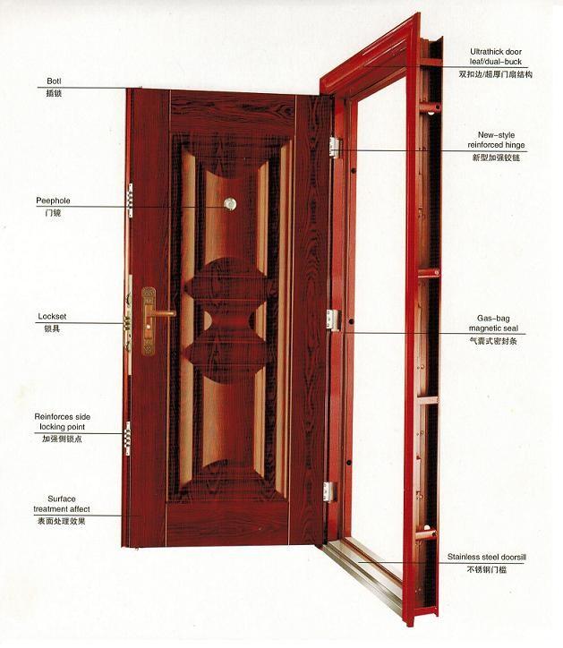 2017 Safety Doors For Home Steel Security Doors