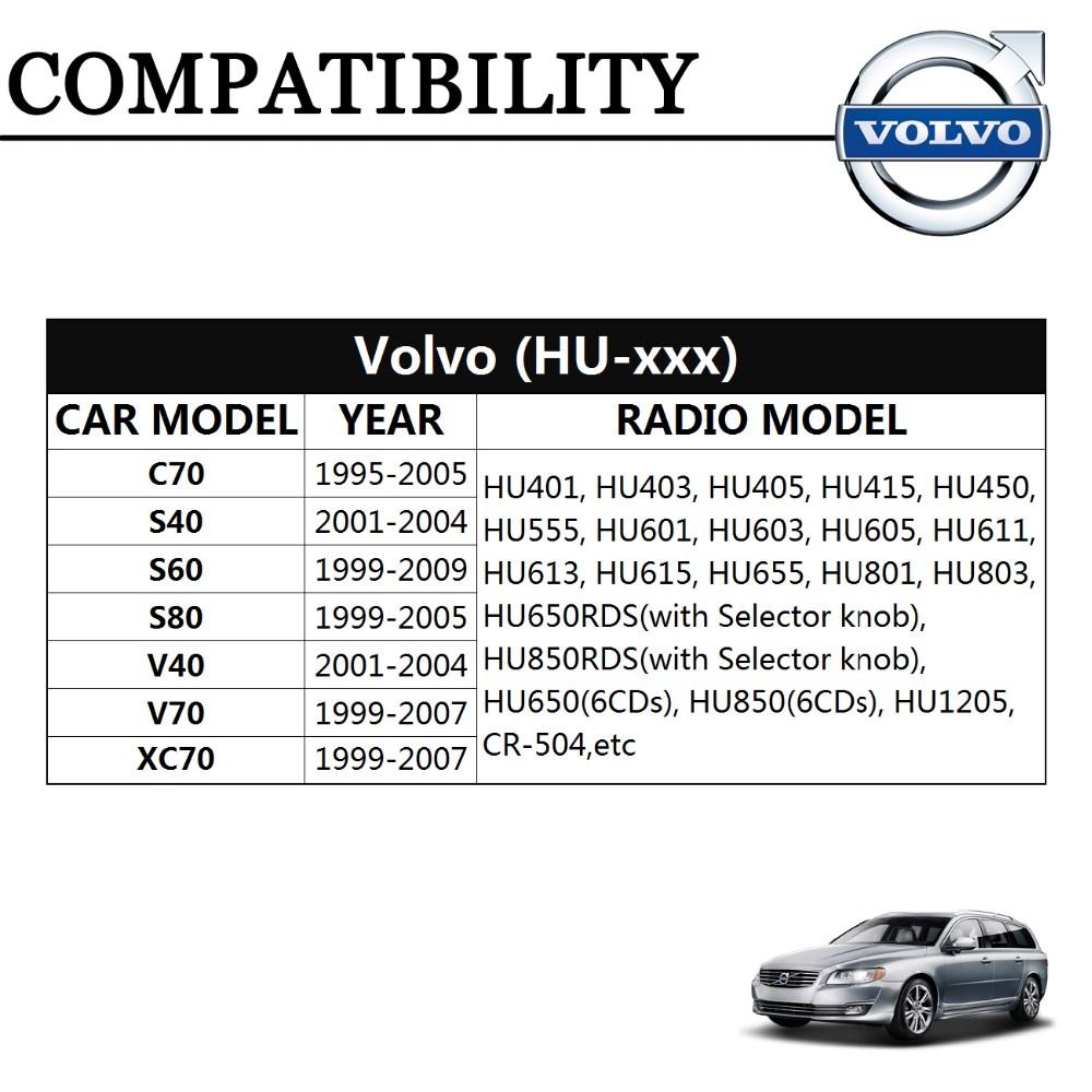 For Volvo Car Stereo Digital Cd Changer Usb Sd Mp3 Adapter For C70  S40/60/80 V70 Xc70 - Buy Car Stereo Usb Aux Adapter For Volvo,Usb Mp3  Player For